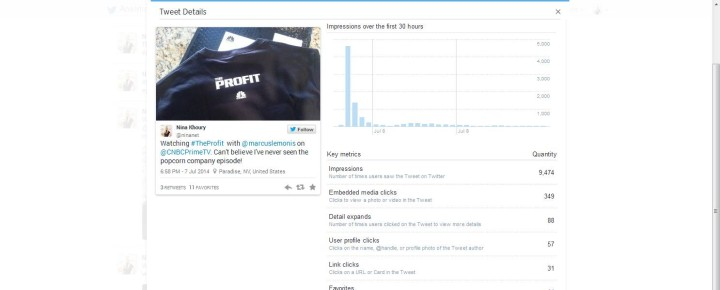 Twitter Analytics And Detailed Tweet Activity Dashboard Now Available To Everyone