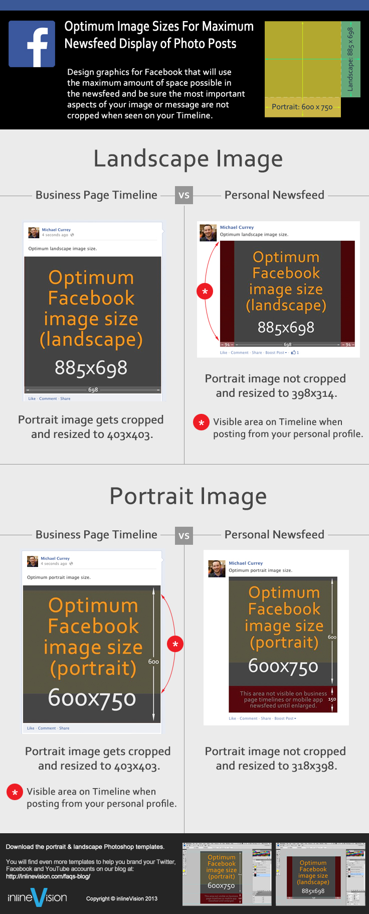 infographic - optimum image sizes for maximum newsfeed display of photo posts